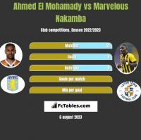 Ahmed El Mohamady vs Marvelous Nakamba h2h player stats