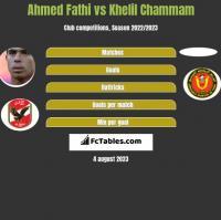 Ahmed Fathi vs Khelil Chammam h2h player stats