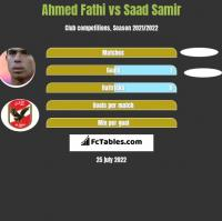 Ahmed Fathi vs Saad Samir h2h player stats