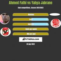 Ahmed Fathi vs Yahya Jabrane h2h player stats