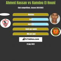 Ahmed Hassan vs Hamdou El Houni h2h player stats