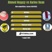 Ahmed Hegazy vs Harlee Dean h2h player stats