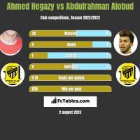 Ahmed Hegazy vs Abdulrahman Alobud h2h player stats