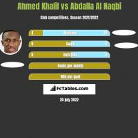 Ahmed Khalil vs Abdalla Al Naqbi h2h player stats