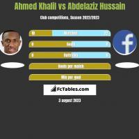 Ahmed Khalil vs Abdelaziz Hussain h2h player stats