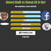 Ahmed Khalil vs Ahmad Ali Al Abri h2h player stats