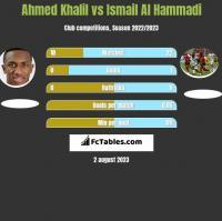 Ahmed Khalil vs Ismail Al Hammadi h2h player stats