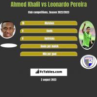 Ahmed Khalil vs Leonardo Pereira h2h player stats