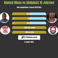 Ahmed Musa vs Abdulaziz Al Jebreen h2h player stats