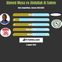 Ahmed Musa vs Abdullah Al Salem h2h player stats
