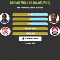 Ahmed Musa vs Awadh Faraj h2h player stats