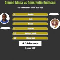 Ahmed Musa vs Constantin Budescu h2h player stats