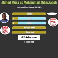 Ahmed Musa vs Mohammad Abbaszadeh h2h player stats