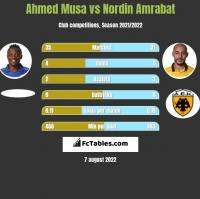 Ahmed Musa vs Nordin Amrabat h2h player stats