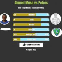 Ahmed Musa vs Petros h2h player stats