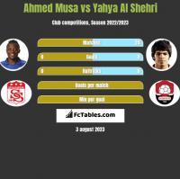 Ahmed Musa vs Yahya Al Shehri h2h player stats