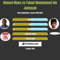 Ahmed Musa vs Fahad Mohammed bin Jumayah h2h player stats