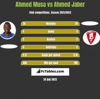 Ahmed Musa vs Ahmed Jaber h2h player stats