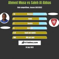 Ahmed Musa vs Saleh Al Abbas h2h player stats