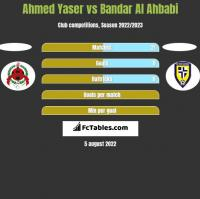 Ahmed Yaser vs Bandar Al Ahbabi h2h player stats