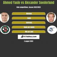 Ahmed Yasin vs Alexander Soederlund h2h player stats