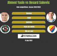 Ahmed Yasin vs Besard Sabovic h2h player stats