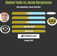 Ahmed Yasin vs Jacob Bergstroem h2h player stats