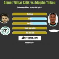 Ahmet Yilmaz Calik vs Adolphe Teikeu h2h player stats