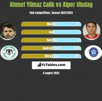 Ahmet Yilmaz Calik vs Alper Uludag h2h player stats