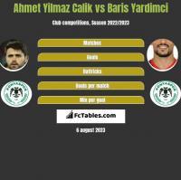 Ahmet Yilmaz Calik vs Baris Yardimci h2h player stats