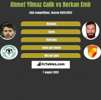 Ahmet Yilmaz Calik vs Berkan Emir h2h player stats