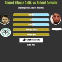 Ahmet Yilmaz Calik vs Bulent Cevahir h2h player stats