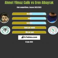 Ahmet Yilmaz Calik vs Eren Albayrak h2h player stats