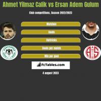 Ahmet Yilmaz Calik vs Ersan Adem Gulum h2h player stats