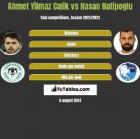 Ahmet Yilmaz Calik vs Hasan Hatipoglu h2h player stats