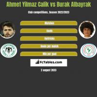 Ahmet Yilmaz Calik vs Burak Albayrak h2h player stats