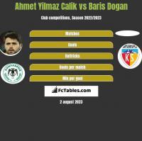 Ahmet Yilmaz Calik vs Baris Dogan h2h player stats