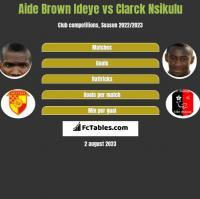 Aide Brown vs Clarck Nsikulu h2h player stats