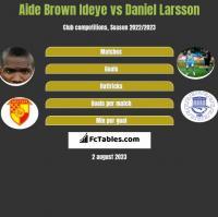 Aide Brown vs Daniel Larsson h2h player stats