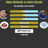 Aiden McGeady vs Andre Dozzell h2h player stats