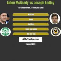 Aiden McGeady vs Joseph Ledley h2h player stats