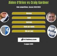 Aiden O'Brien vs Craig Gardner h2h player stats