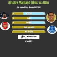 Ainsley Maitland-Niles vs Allan h2h player stats