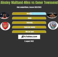 Ainsley Maitland-Niles vs Conor Townsend h2h player stats