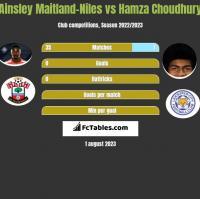 Ainsley Maitland-Niles vs Hamza Choudhury h2h player stats