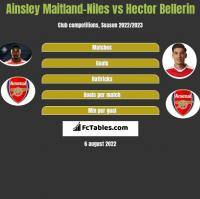 Ainsley Maitland-Niles vs Hector Bellerin h2h player stats
