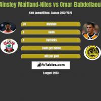 Ainsley Maitland-Niles vs Omar Elabdellaoui h2h player stats
