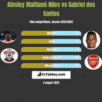 Ainsley Maitland-Niles vs Gabriel dos Santos h2h player stats