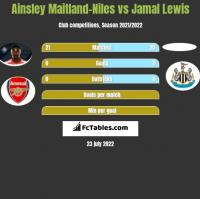 Ainsley Maitland-Niles vs Jamal Lewis h2h player stats