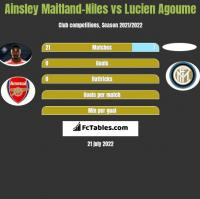 Ainsley Maitland-Niles vs Lucien Agoume h2h player stats